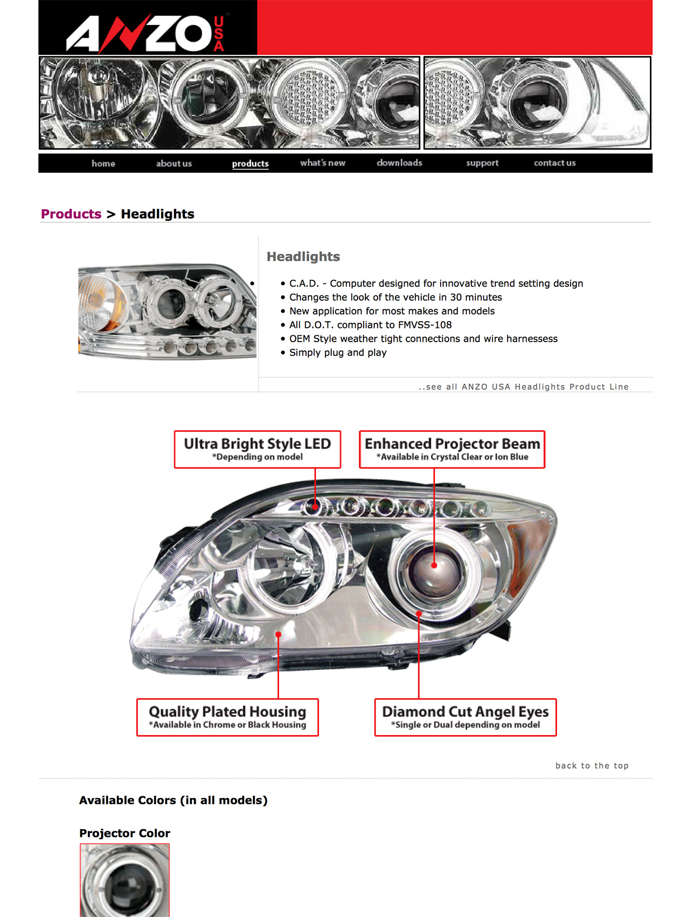 Headlights Info